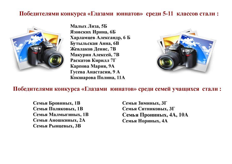 Итоги фотоконкурса_основная школа